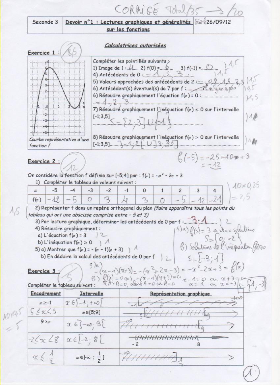 Algebre Classe De Seconde