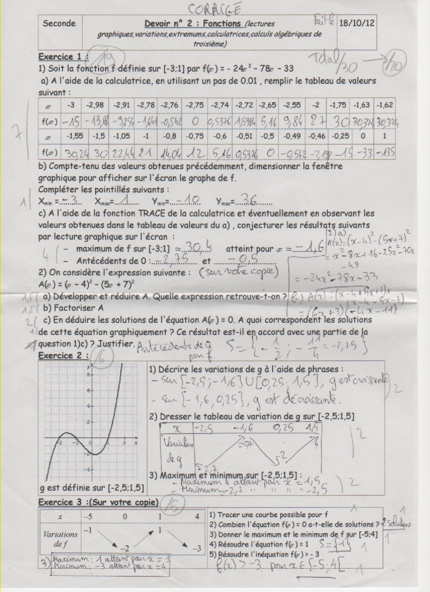 dm de maths seconde fonctions
